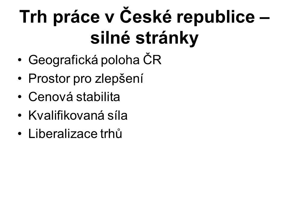 Trh práce v České republice – silné stránky Geografická poloha ČR Prostor pro zlepšení Cenová stabilita Kvalifikovaná síla Liberalizace trhů