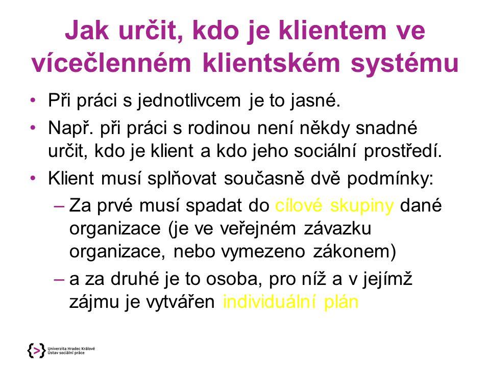 Jak určit, kdo je klientem ve vícečlenném klientském systému Při práci s jednotlivcem je to jasné.