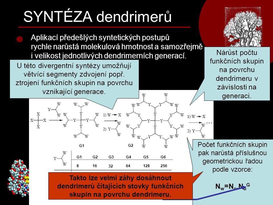 SYNTÉZA dendrimerů Aplikací předešlých syntetických postupů rychle narůstá molekulová hmotnost a samozřejmě i velikost jednotlivých dendrimerních gene