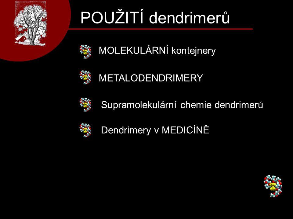 POUŽITÍ dendrimerů MOLEKULÁRNÍ kontejnery METALODENDRIMERY Supramolekulární chemie dendrimerů Dendrimery v MEDICÍNĚ