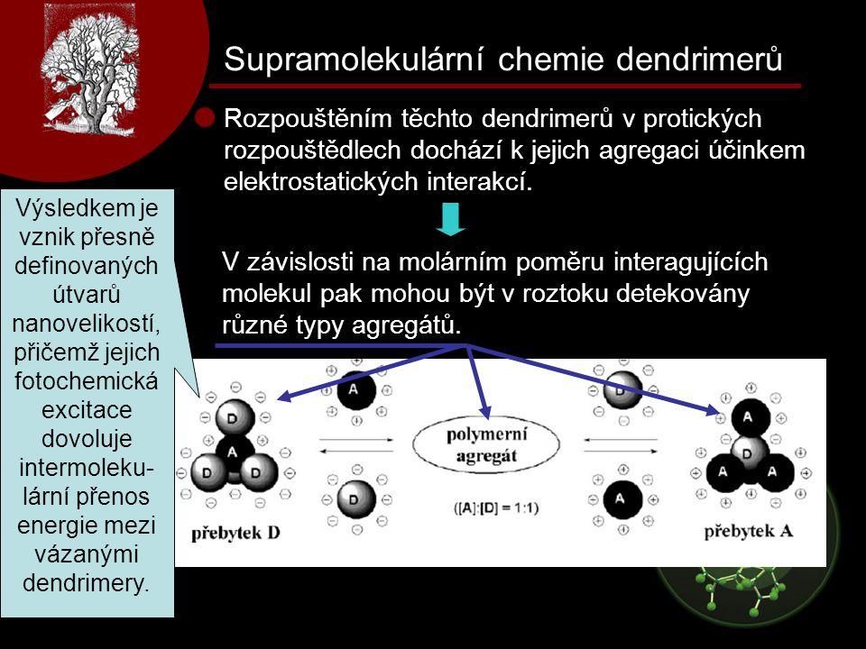 Supramolekulární chemie dendrimerů Rozpouštěním těchto dendrimerů v protických rozpouštědlech dochází k jejich agregaci účinkem elektrostatických inte