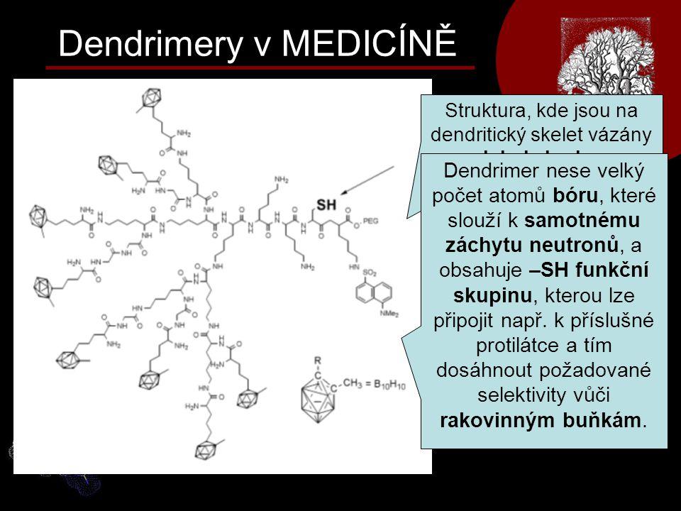 Dendrimery v MEDICÍNĚ Struktura, kde jsou na dendritický skelet vázány molekuly karbonu. Látka byla velmi úspěšně zkoušena v neutronové záchytové tera