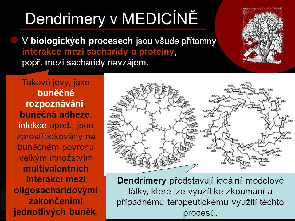 Dendrimery v MEDICÍNĚ V biologických procesech jsou všude přítomny interakce mezi sacharidy a proteiny, popř. mezi sacharidy navzájem. Takové jevy, ja