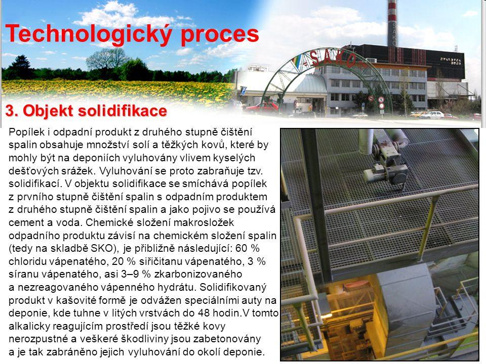 3. Objekt solidifikace Popílek i odpadní produkt z druhého stupně čištění spalin obsahuje množství solí a těžkých kovů, které by mohly být na deponiíc