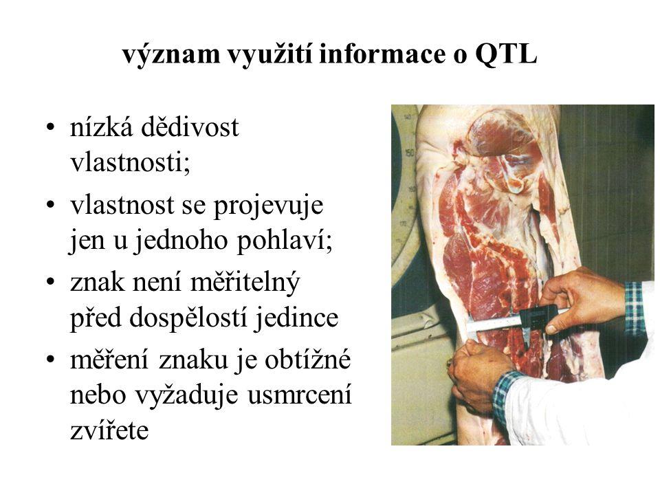 význam využití informace o QTL nízká dědivost vlastnosti; vlastnost se projevuje jen u jednoho pohlaví; znak není měřitelný před dospělostí jedince měření znaku je obtížné nebo vyžaduje usmrcení zvířete