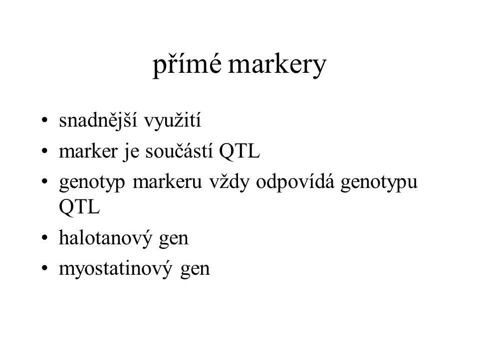 přímé markery snadnější využití marker je součástí QTL genotyp markeru vždy odpovídá genotypu QTL halotanový gen myostatinový gen