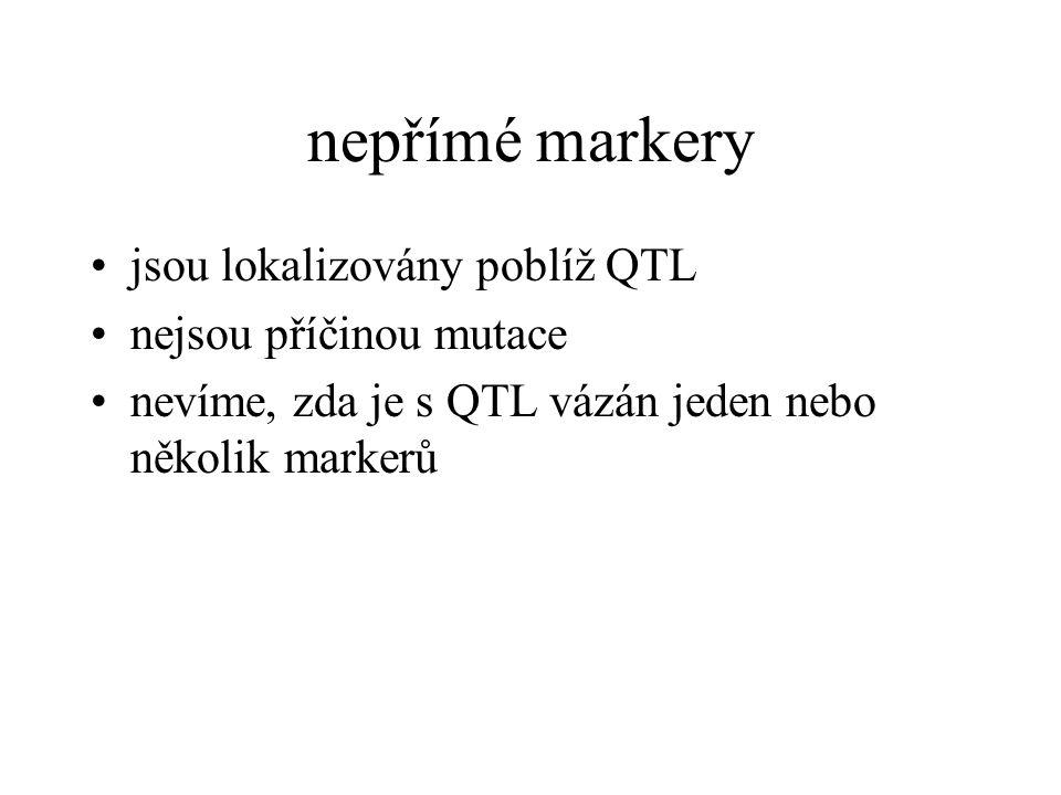 nepřímé markery jsou lokalizovány poblíž QTL nejsou příčinou mutace nevíme, zda je s QTL vázán jeden nebo několik markerů
