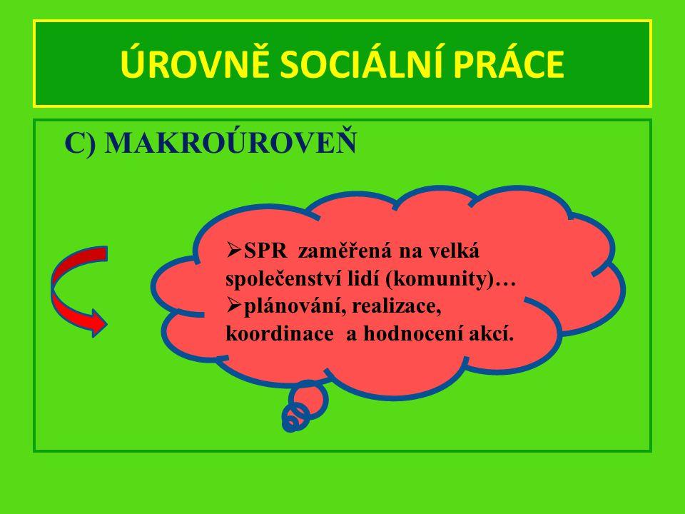 ÚROVNĚ SOCIÁLNÍ PRÁCE C) MAKROÚROVEŇ  SPR zaměřená na velká společenství lidí (komunity)…  plánování, realizace, koordinace a hodnocení akcí.