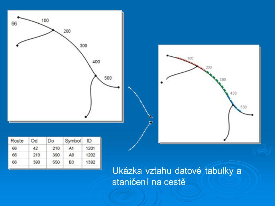 Ukázka vztahu datové tabulky a staničení na cestě
