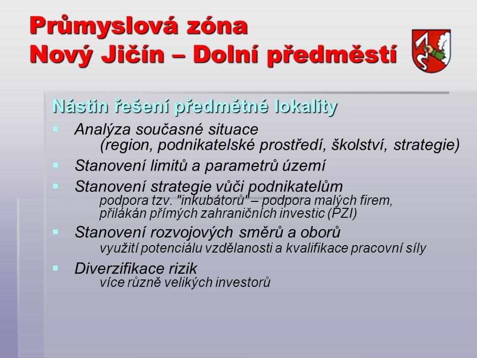 Nástin řešení předmětné lokality   Analýza současné situace (region, podnikatelské prostředí, školství, strategie)   Stanovení limitů a parametrů