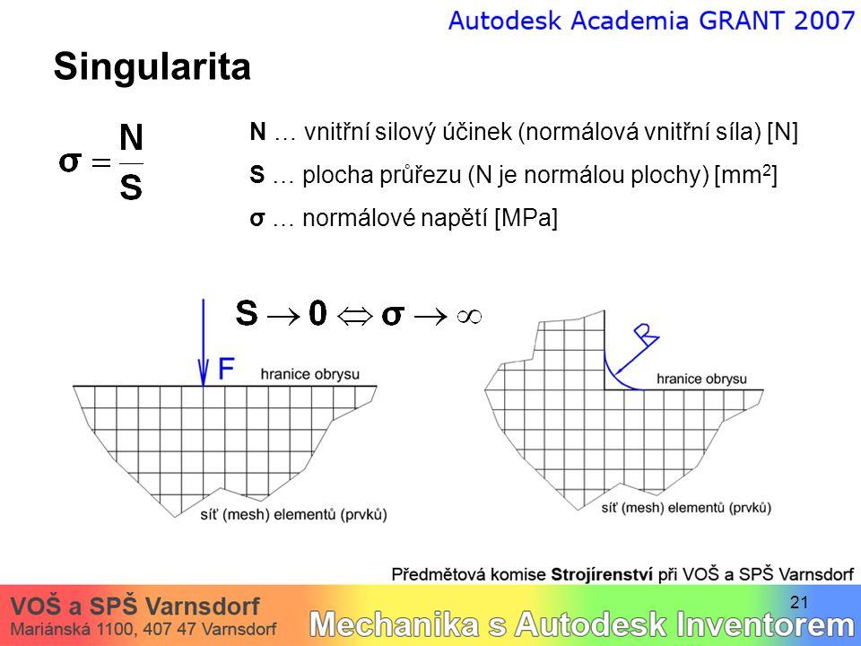 21 Singularita N … vnitřní silový účinek (normálová vnitřní síla) [N] S … plocha průřezu (N je normálou plochy) [mm 2 ] σ … normálové napětí [MPa]