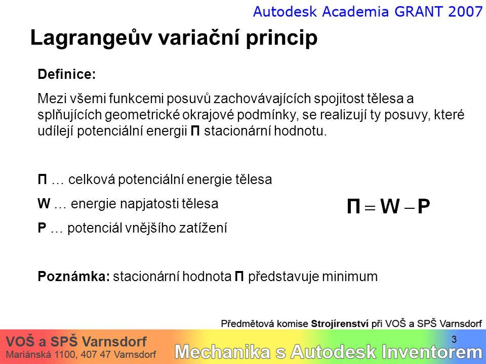 3 Lagrangeův variační princip Definice: Mezi všemi funkcemi posuvů zachovávajících spojitost tělesa a splňujících geometrické okrajové podmínky, se realizují ty posuvy, které udílejí potenciální energii Π stacionární hodnotu.