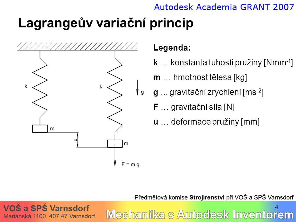 4 Lagrangeův variační princip Legenda: k … konstanta tuhosti pružiny [Nmm -1 ] m … hmotnost tělesa [kg] g...