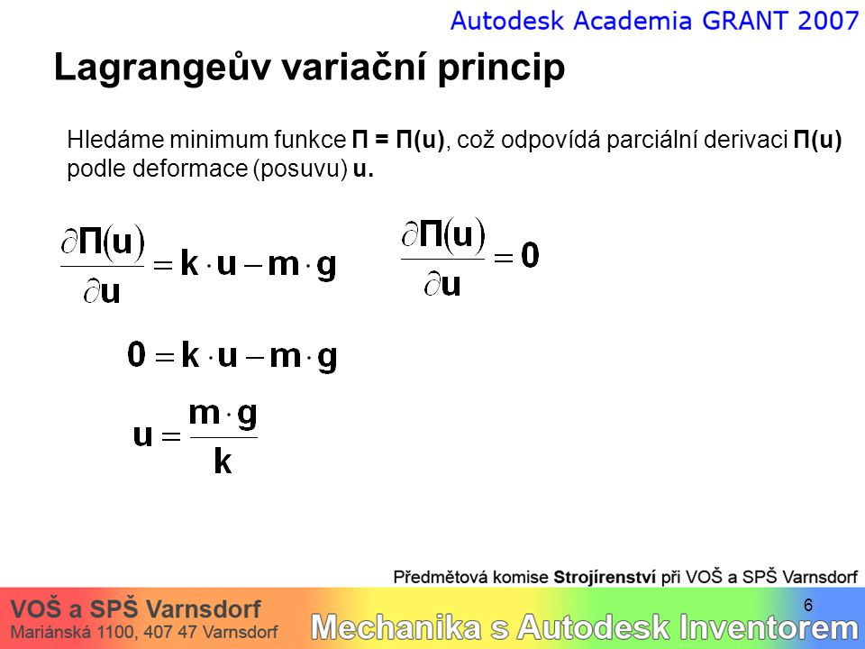 6 Lagrangeův variační princip Hledáme minimum funkce Π = Π(u), což odpovídá parciální derivaci Π(u) podle deformace (posuvu) u.