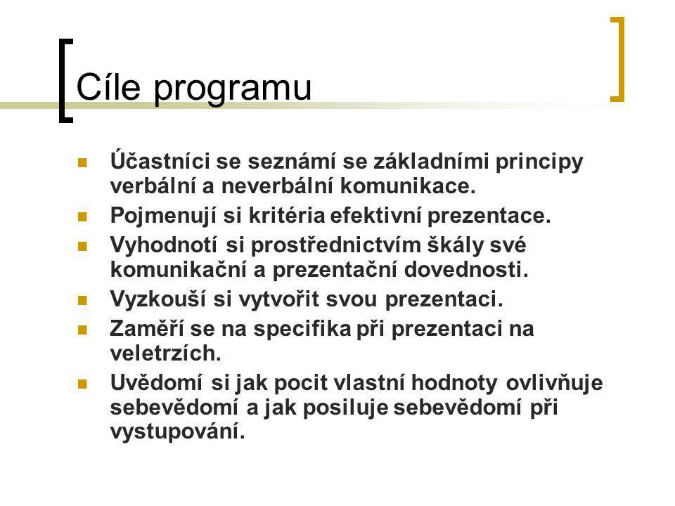 Cíle programu Účastníci se seznámí se základními principy verbální a neverbální komunikace. Pojmenují si kritéria efektivní prezentace. Vyhodnotí si p