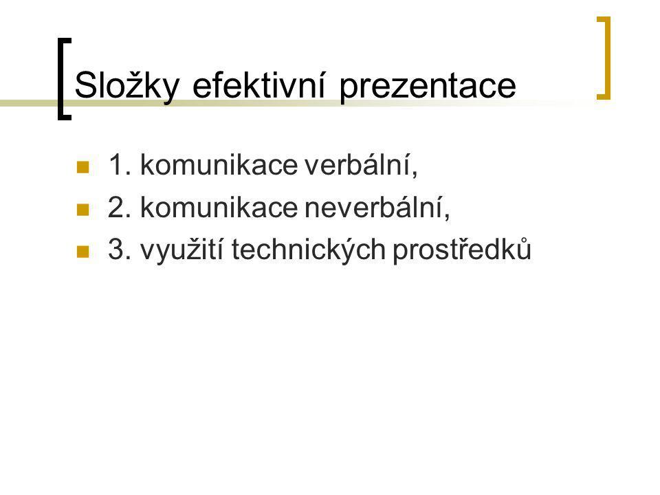 Složky efektivní prezentace 1. komunikace verbální, 2. komunikace neverbální, 3. využití technických prostředků