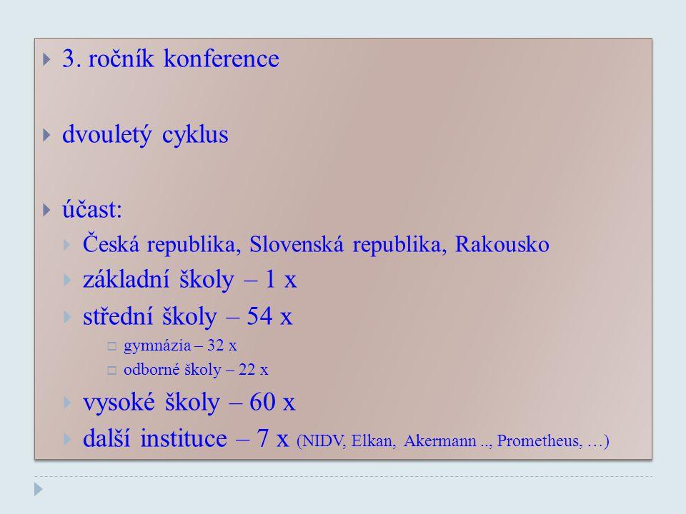 PROJEKTY GLOBÁLNÍ ŠKOLY Marika Kafková  jak zpestřit výuku matematiky  propojenost matematiky s ostatními předměty  projekty  sportovní areál  plánovaná dovolená  úzce zaměřená aktivita, zapojeno velmi málo škol (<5)  obecně prakticky minimálně využitelné  příklad zcela jistě nevhodně investovaných finančních prostředků  http://globalschool.jcu.cz/ http://globalschool.jcu.cz/