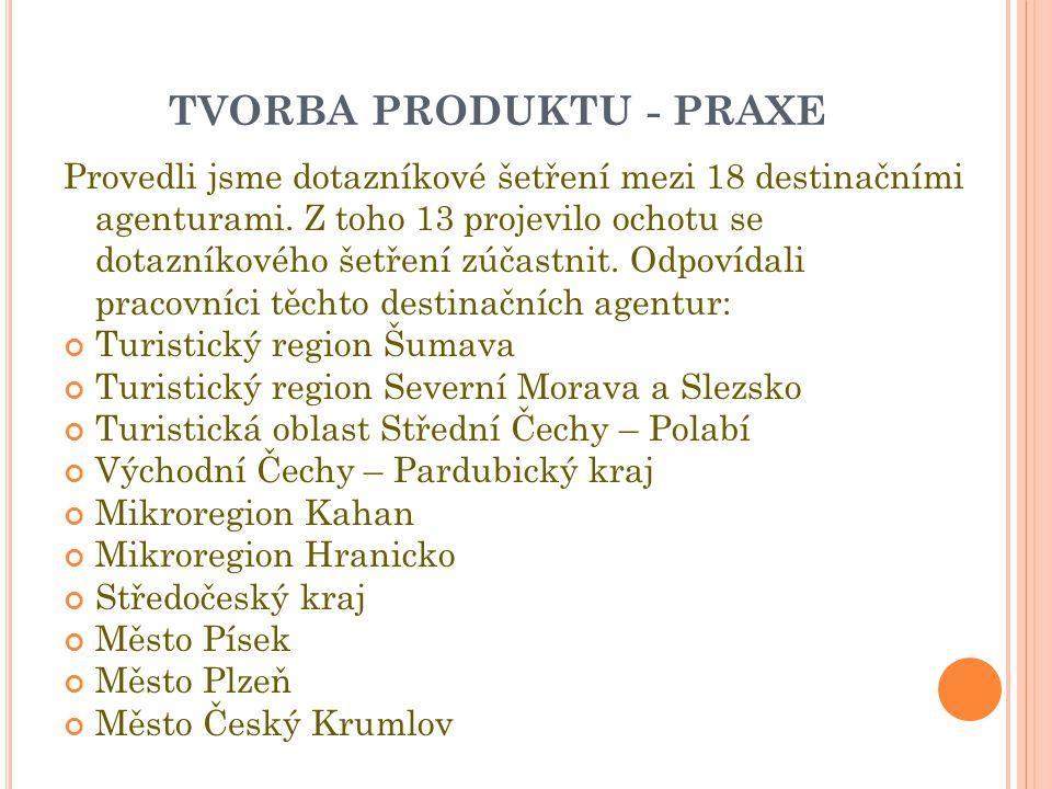 TVORBA PRODUKTU - PRAXE Provedli jsme dotazníkové šetření mezi 18 destinačními agenturami. Z toho 13 projevilo ochotu se dotazníkového šetření zúčastn