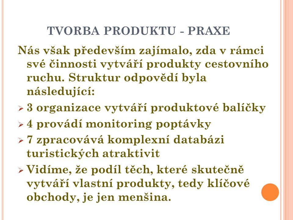 TVORBA PRODUKTU - PRAXE Nás však především zajímalo, zda v rámci své činnosti vytváří produkty cestovního ruchu. Struktur odpovědí byla následující: 
