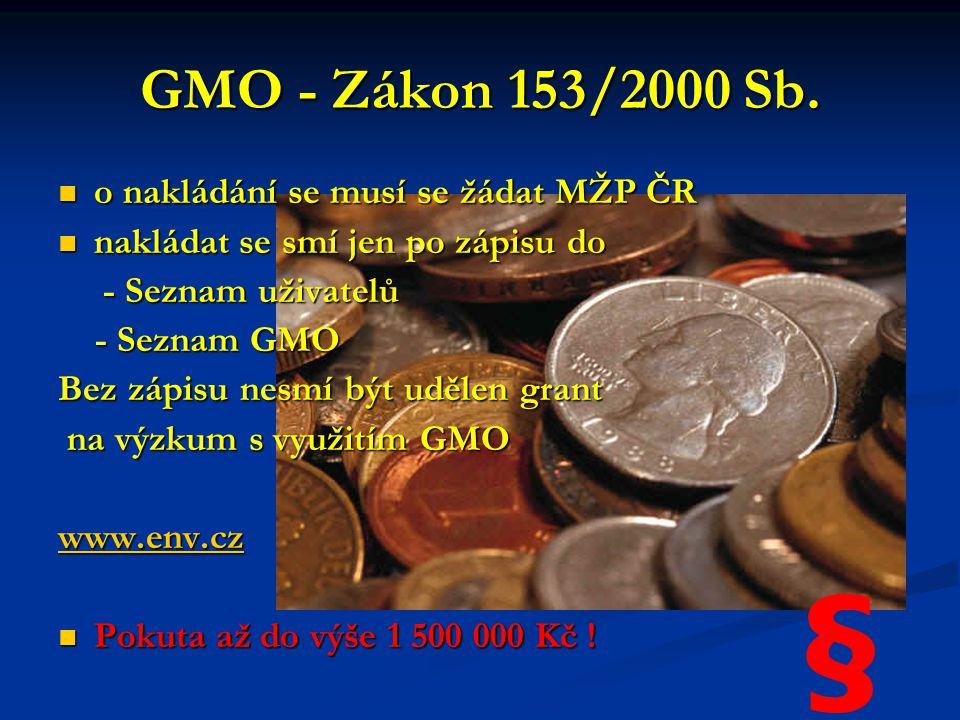 GMO - Zákon 153/2000 Sb. o nakládání se musí se žádat MŽP ČR o nakládání se musí se žádat MŽP ČR nakládat se smí jen po zápisu do nakládat se smí jen