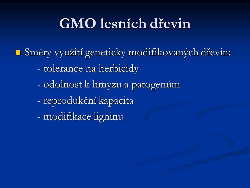 GMO lesních dřevin Směry využití geneticky modifikovaných dřevin: Směry využití geneticky modifikovaných dřevin: - tolerance na herbicidy - tolerance