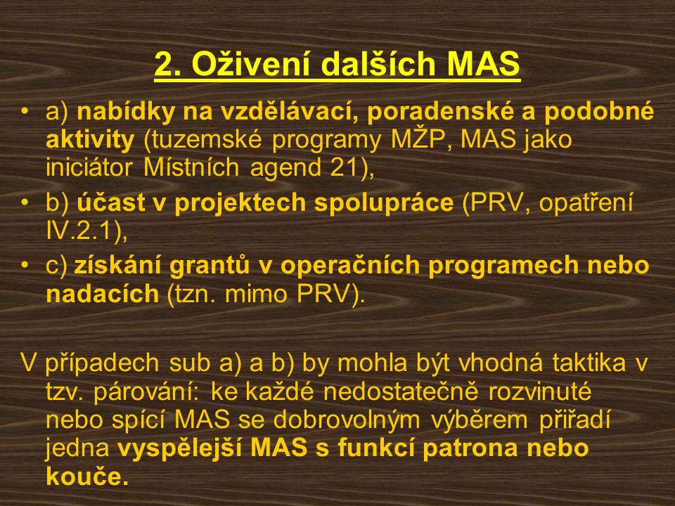 2. Oživení dalších MAS a) nabídky na vzdělávací, poradenské a podobné aktivity (tuzemské programy MŽP, MAS jako iniciátor Místních agend 21), b) účast