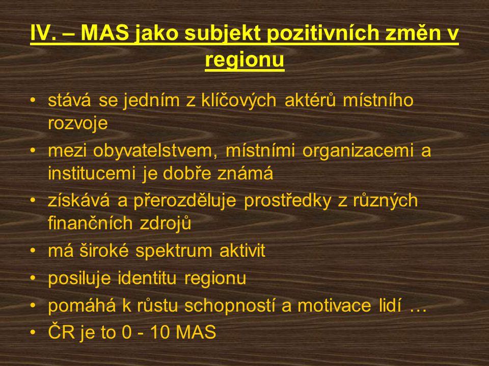 IV. – MAS jako subjekt pozitivních změn v regionu stává se jedním z klíčových aktérů místního rozvoje mezi obyvatelstvem, místními organizacemi a inst