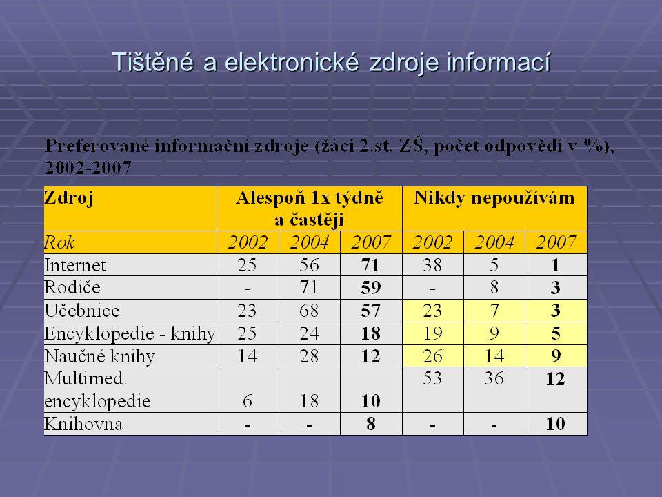 Tištěné a elektronické zdroje informací