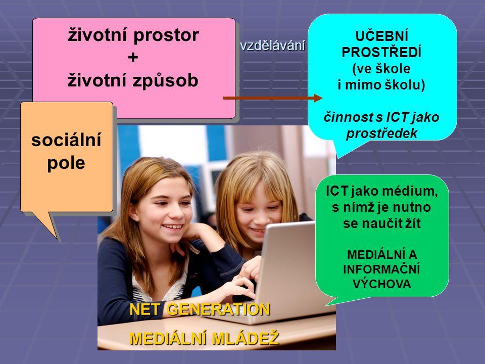 Jak ovlivňují a mění informační vzdělávání moderní technologie? UČEBNÍ PROSTŘEDÍ (ve škole i mimo školu) činnost s ICT jako prostředek životní prostor