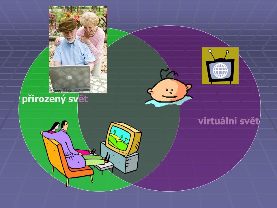 Problém zvaný sociální sítě  posun k virtuální realitě  Facebook - sociální webový systém - komunikace, navazování a udržování vztahů mezi uživateli, sdílení multimediálních dat  rychlý nástup .