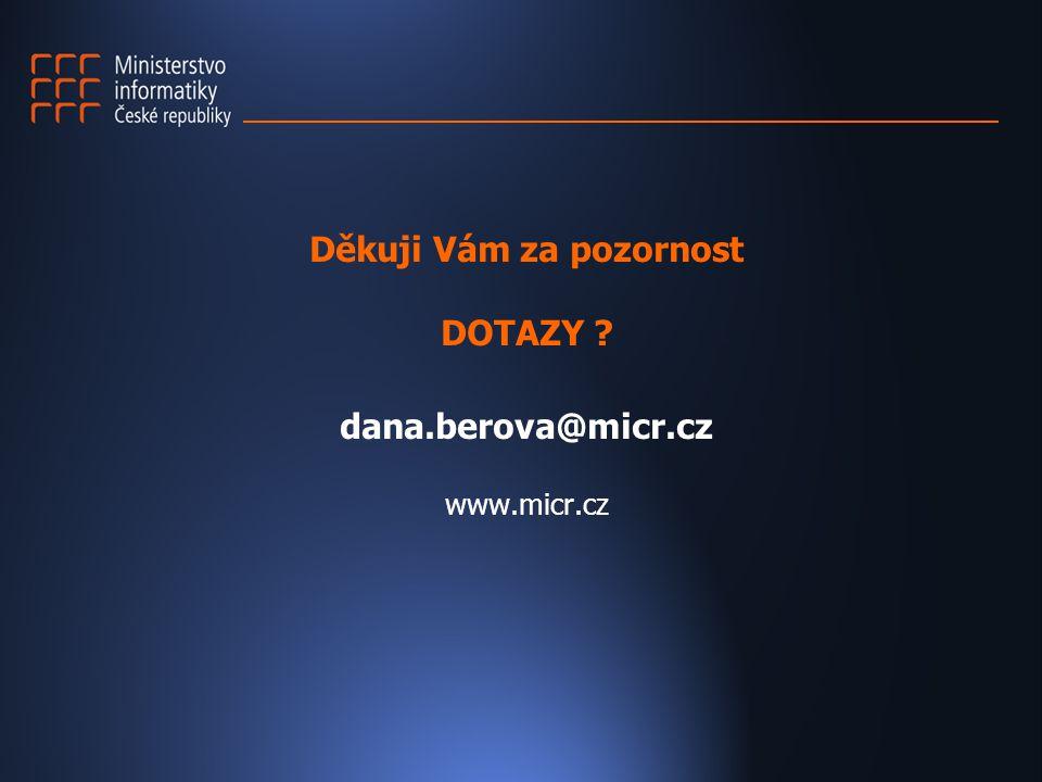 Děkuji Vám za pozornost DOTAZY ? dana.berova@micr.cz www.micr.cz