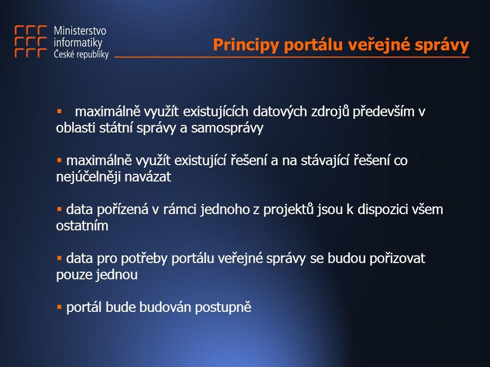 Principy portálu veřejné správy  maximálně využít existujících datových zdrojů především v oblasti státní správy a samosprávy  maximálně využít existující řešení a na stávající řešení co nejúčelněji navázat  data pořízená v rámci jednoho z projektů jsou k dispozici všem ostatním  data pro potřeby portálu veřejné správy se budou pořizovat pouze jednou  portál bude budován postupně