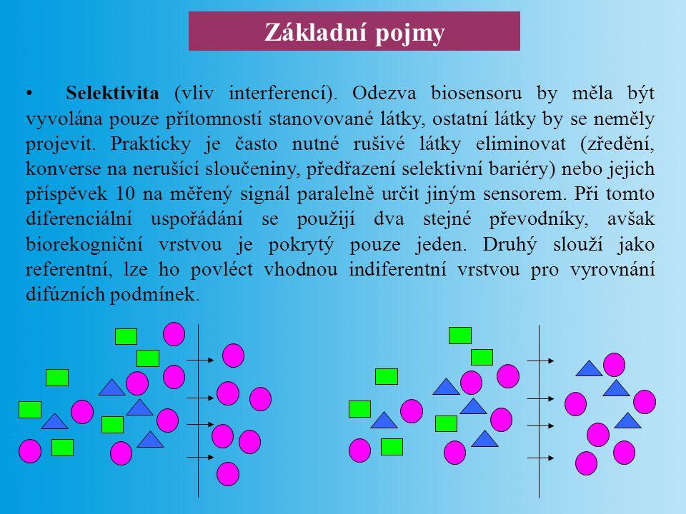 Základní pojmy Rychlost odezvy je určována zejména fyzikálními vlastnostmi biosensoru (velikost).