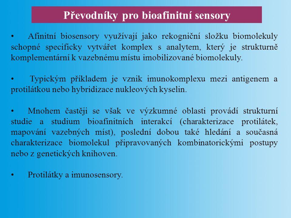Receptory a lipidové vrstvy Receptorové biosensory.