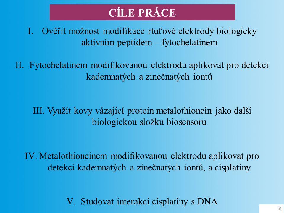 I.Ověřit možnost modifikace rtuťové elektrody biologicky aktivním peptidem – fytochelatinem II.Fytochelatinem modifikovanou elektrodu aplikovat pro detekci kadmia a zinku III.Využít kovy vázající protein metalothionein jako další biologickou složku biosensoru IV.Metalothioneinem modifikovanou elektrodu aplikovat pro detekci kadmia, zinku a cisplatiny V.Studovat interakci cisplatiny s DNA CÍLE PRÁCE 4