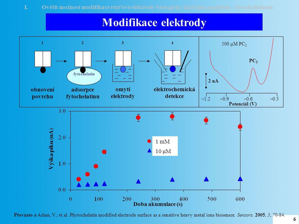 I.Ověřit možnost modifikace rtuťové elektrody biologicky aktivním peptidem – fytochelatinem II.Fytochelatinem modifikovanou elektrodu aplikovat pro detekci kadmia a zinku III.Využít kovy vázající protein metalothionein jako další biologickou složku biosensoru IV.Metalothioneinem modifikovanou elektrodu aplikovat pro detekci kadmia, zinku a cisplatiny V.Studovat interakci cisplatiny s DNA CÍLE PRÁCE 7