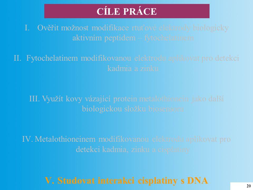 Tvorba aduktů cisplatiny s DNA V.Studovat interakci cisplatiny s DNA 21 Převzato z Kartalou, M.; Essigmann, J.M.
