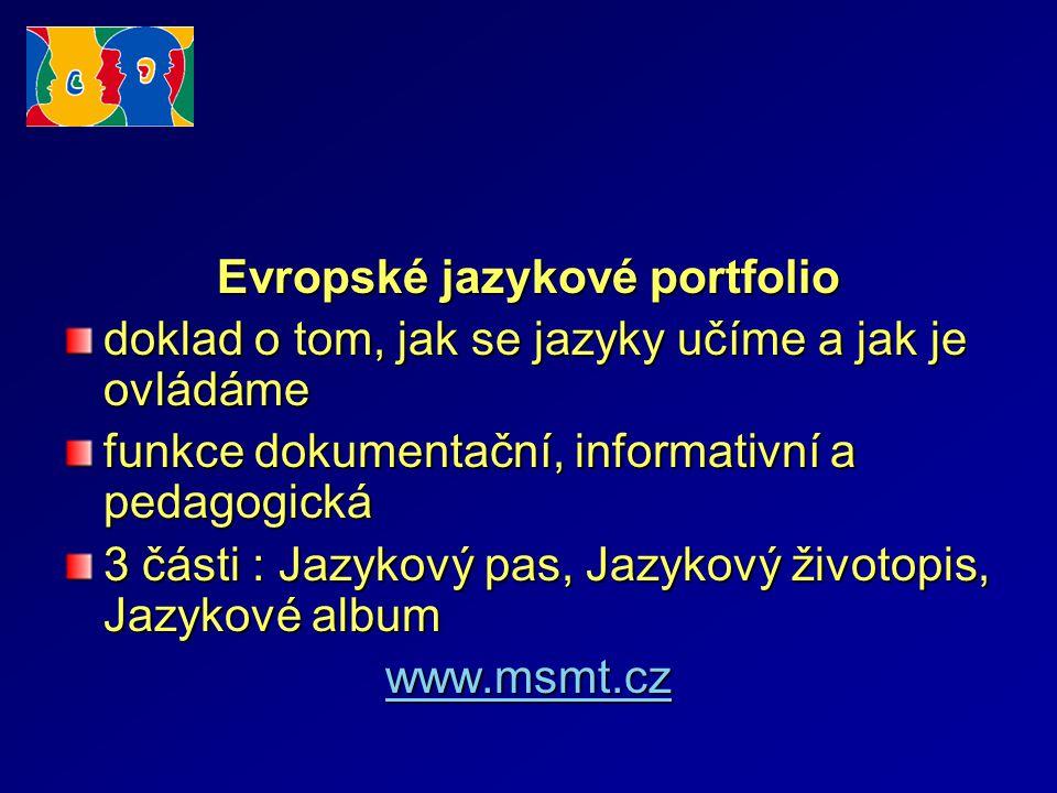 Evropské jazykové portfolio doklad o tom, jak se jazyky učíme a jak je ovládáme funkce dokumentační, informativní a pedagogická 3 části : Jazykový pas, Jazykový životopis, Jazykové album www.msmt.cz