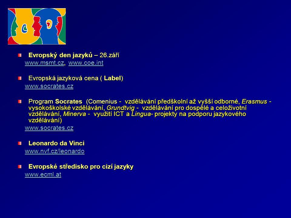 Evropský den jazyků – 26.září www.msmt.cz, www.coe.int www.msmt.cz, www.coe.intwww.msmt.czwww.coe.intwww.msmt.czwww.coe.int Evropská jazyková cena ( Label) www.socrates.cz www.socrates.czwww.socrates.cz Program Socrates (Comenius - vzdělávání předškolní až vyšší odborné, Erasmus - vysokoškolské vzdělávání, Grundtvig - vzdělávání pro dospělé a celoživotní vzdělávání, Minerva - využití ICT a Lingua- projekty na podporu jazykového vzdělávání) www.socrates.cz www.socrates.czwww.socrates.cz Leonardo da Vinci www.nvf.cz/leonardo www.nvf.cz/leonardowww.nvf.cz/leonardo Evropské středisko pro cizí jazyky www.ecml.at www.ecml.atwww.ecml.at