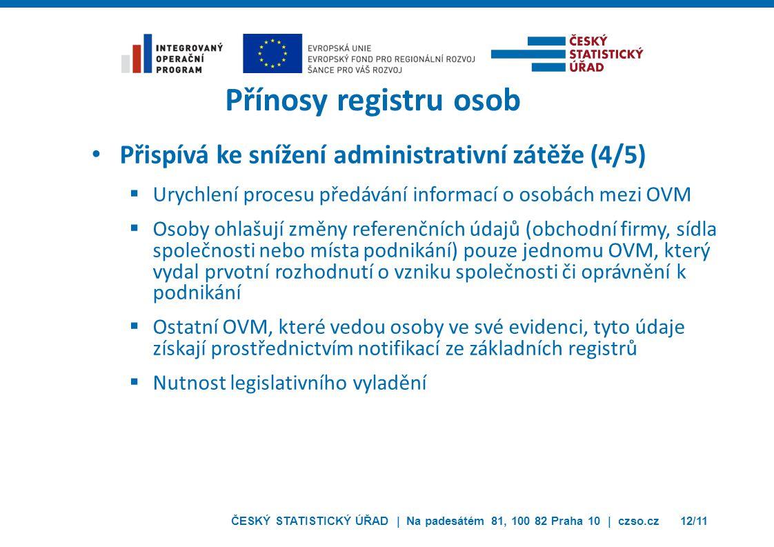 ČESKÝ STATISTICKÝ ÚŘAD | Na padesátém 81, 100 82 Praha 10 | czso.cz12/11 Přínosy registru osob Přispívá ke snížení administrativní zátěže (4/5)  Uryc