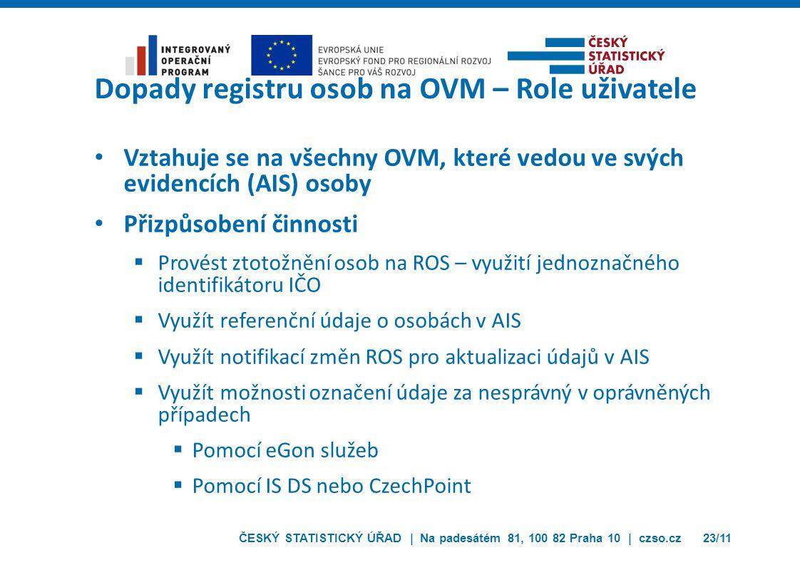 ČESKÝ STATISTICKÝ ÚŘAD | Na padesátém 81, 100 82 Praha 10 | czso.cz23/11 Dopady registru osob na OVM – Role uživatele Vztahuje se na všechny OVM, kter