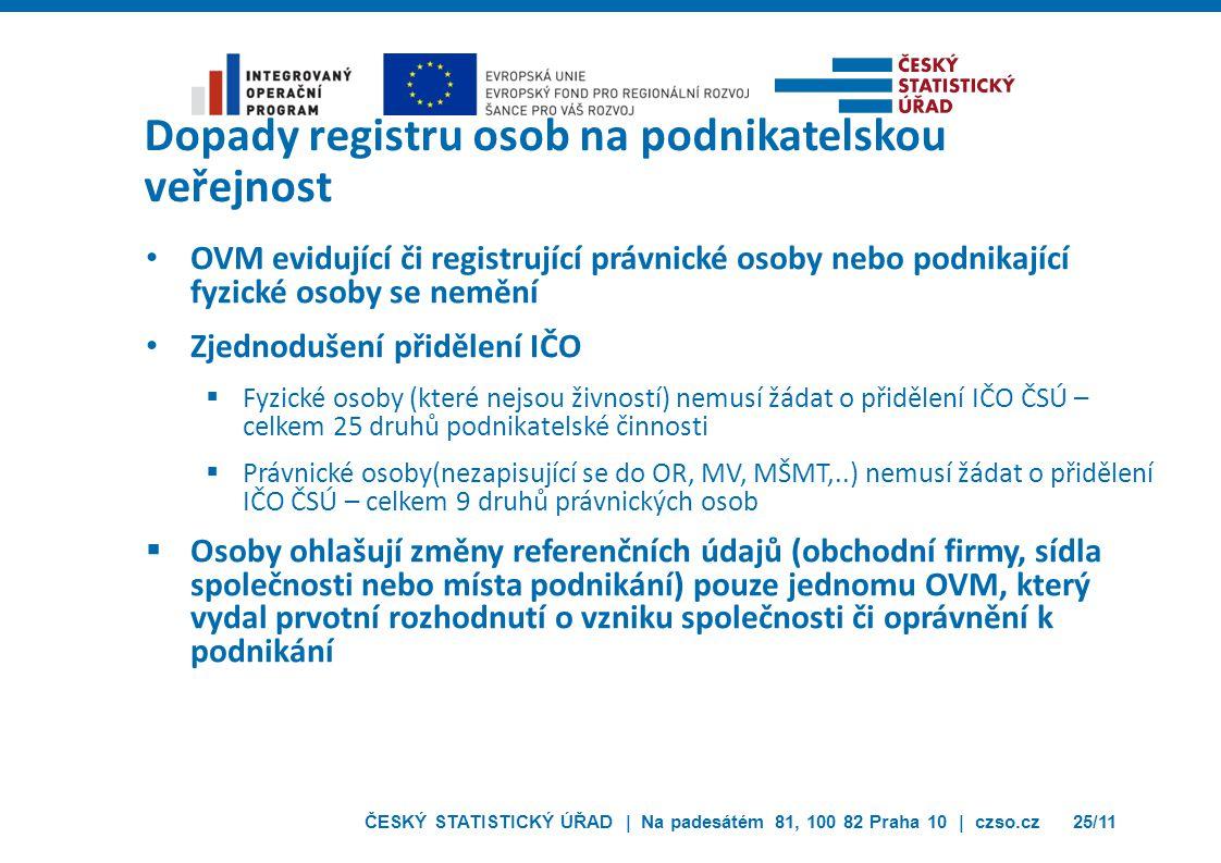 ČESKÝ STATISTICKÝ ÚŘAD | Na padesátém 81, 100 82 Praha 10 | czso.cz25/11 Dopady registru osob na podnikatelskou veřejnost OVM evidující či registrujíc
