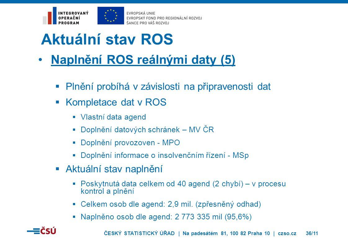 ČESKÝ STATISTICKÝ ÚŘAD | Na padesátém 81, 100 82 Praha 10 | czso.cz36/11 Aktuální stav ROS Naplnění ROS reálnými daty (5)  Plnění probíhá v závislost