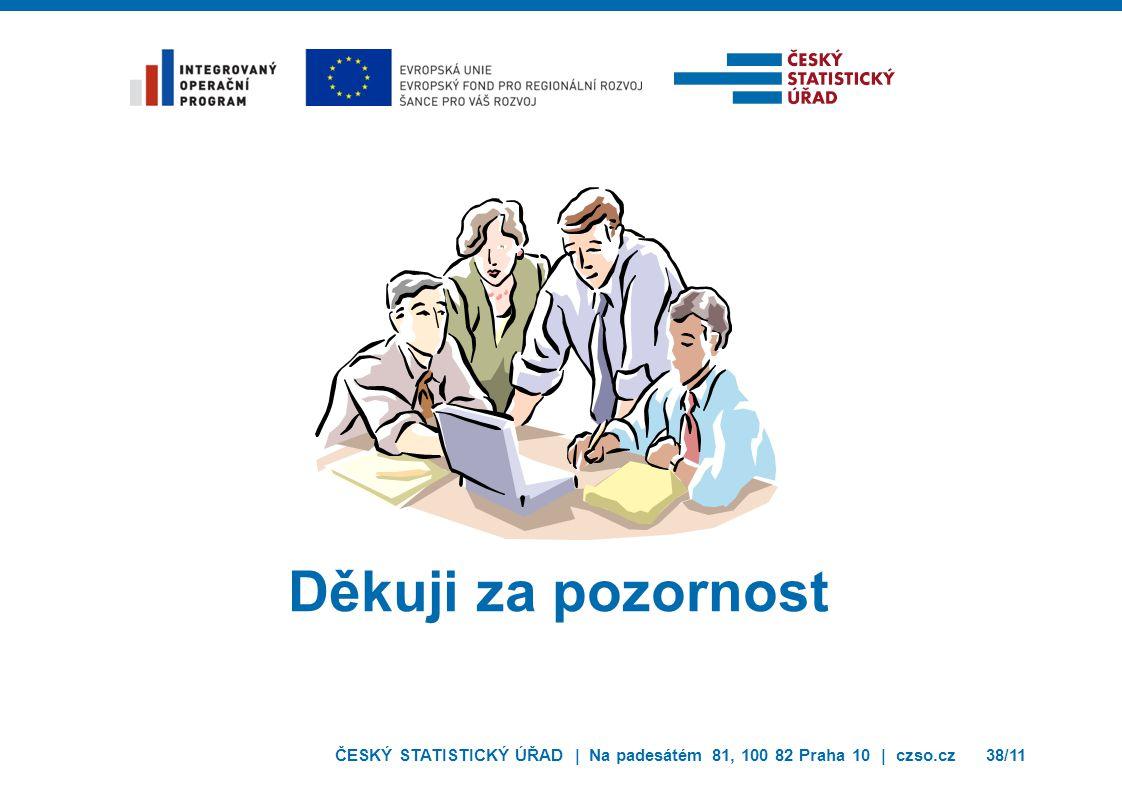 ČESKÝ STATISTICKÝ ÚŘAD | Na padesátém 81, 100 82 Praha 10 | czso.cz38/11 Děkuji za pozornost