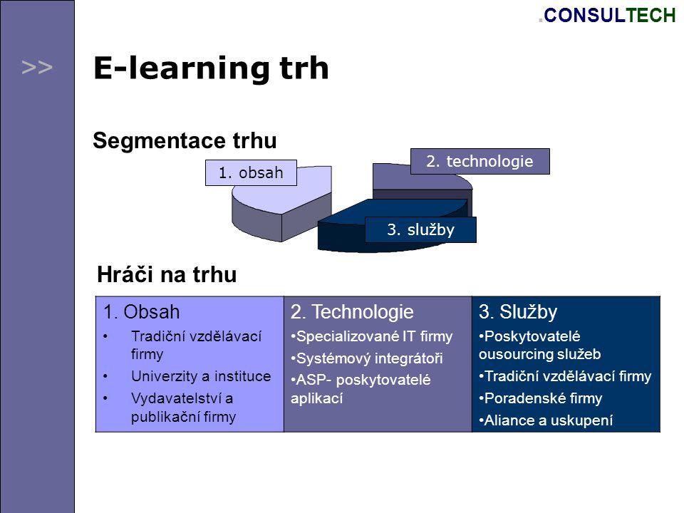>>. CONSULTECH E-learning trh Segmentace trhu 1. obsah 2. technologie 3. služby 1. Obsah Tradiční vzdělávací firmy Univerzity a instituce Vydavatelstv