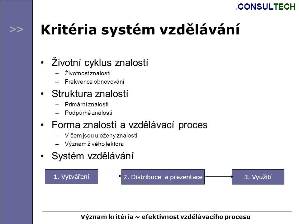 >>. CONSULTECH Kritéria systém vzdělávání Životní cyklus znalostí –Životnost znalostí –Frekvence obnovování Struktura znalostí –Primární znalosti –Pod