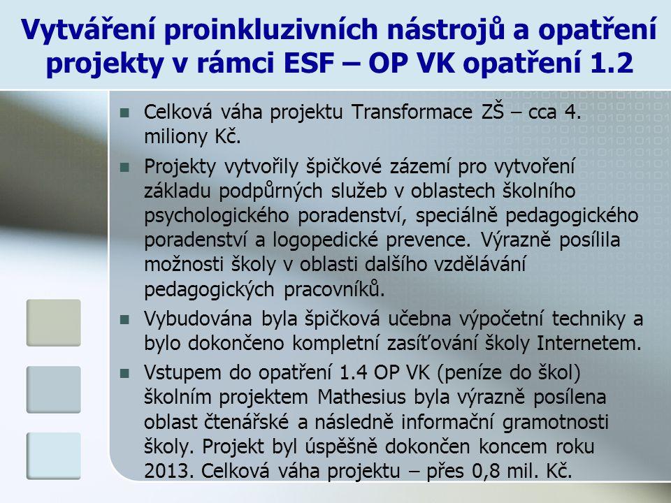 Vytváření proinkluzivních nástrojů a opatření projekty v rámci ESF – OP VK opatření 1.2 Celková váha projektu Transformace ZŠ – cca 4. miliony Kč. Pro