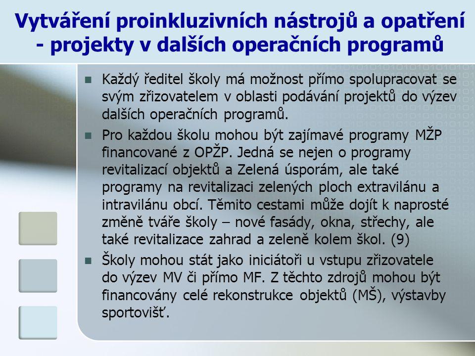 Vytváření proinkluzivních nástrojů a opatření - projekty v dalších operačních programů Každý ředitel školy má možnost přímo spolupracovat se svým zřiz