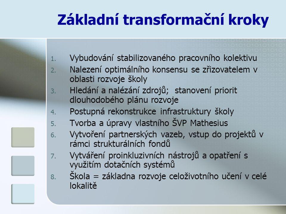 Základní transformační kroky 1. Vybudování stabilizovaného pracovního kolektivu 2. Nalezení optimálního konsensu se zřizovatelem v oblasti rozvoje ško