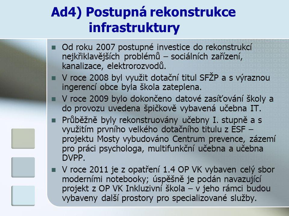 Ad4) Postupná rekonstrukce infrastruktury Od roku 2007 postupné investice do rekonstrukcí nejkřiklavějších problémů – sociálních zařízení, kanalizace,